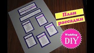 План рассадки гостей на свадьбу / Простой способ / Свадьба своими руками / wedding ideas