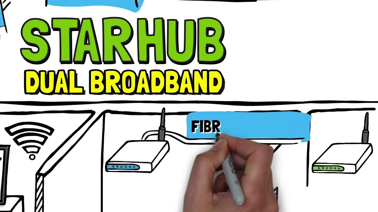 nice starhub home broadband plan. StarHub Dual Broadband  Perfect for homes with multiple WiFi users