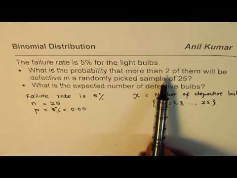 Binomial Distribution Of Light Bulbs Failure Rate And Expectancy