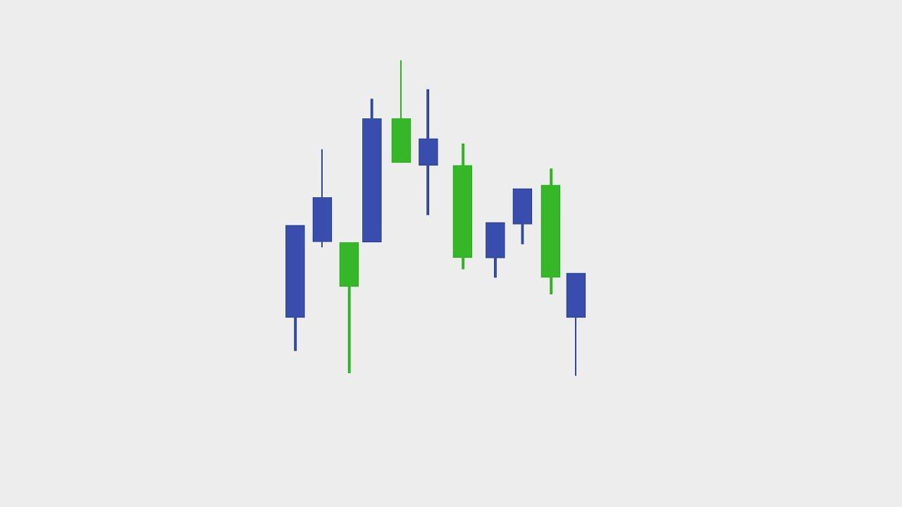 Forex apžvalga /10/23   Trading Incubator