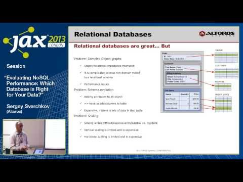 Sergey Sverchkov: Evaluating NoSQL Performance: Which Database is Right for Your Data?