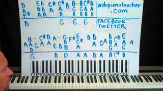 Piano Lesson Fairytale Of New York Shawn Cheek Tutorial