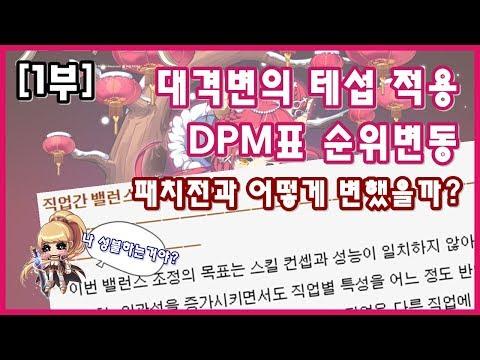 메이플스토리 DPM표 순위변동 12월 밸런스패치 1부「나초」