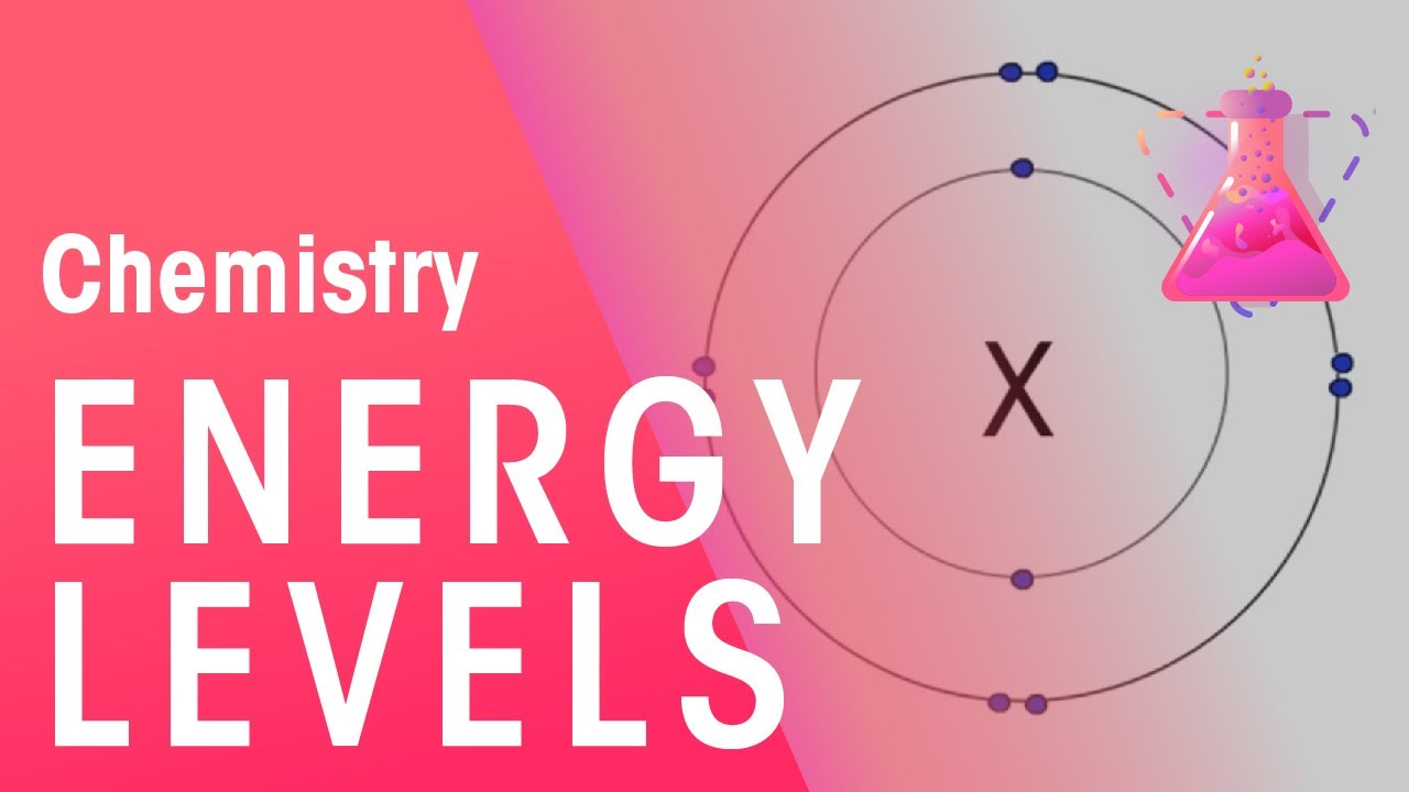 energy levels and electron configuration chemistry for all fuseschool - Periodic Table Energy Level Electrons