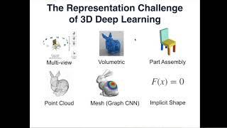 3d Deep Learning Tutorial