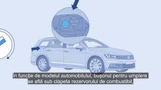 AdBlue, tehnologia ecologică de completare a nivelului de lichid