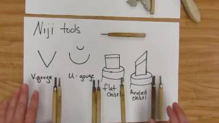 choosing your chisels