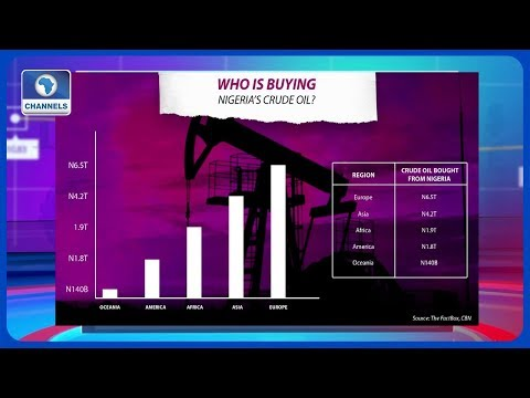 Who Is Buying Nigeria's Crude Oil?