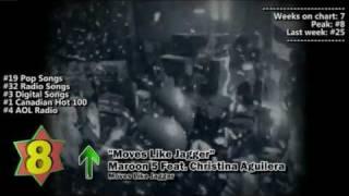 Top 10 Songs - Week Of August 20, 2011