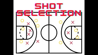 Shot Selection Film Study (PGC Model)