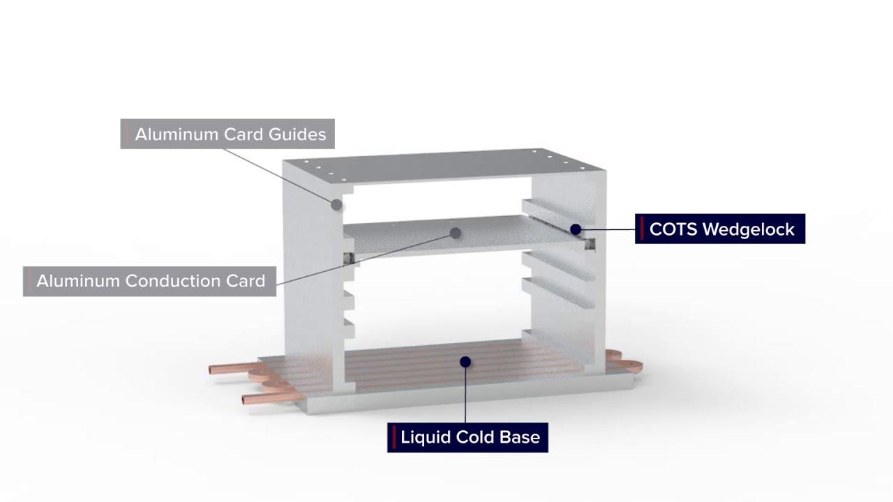ICE-Lok™ : Thermally Enhanced Wedgelocks for Embedded Computing