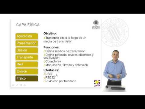Modelo de referencia OSI @UPV