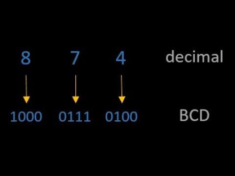 Convertir BINARIO A BCD Y Viceversa