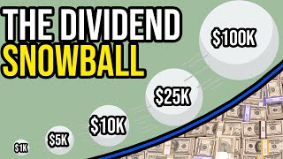 The Power of Dİvidend Investing   The Snowball Effect