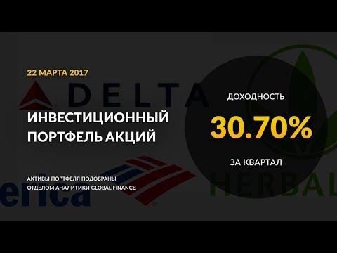Итоги 2016. Перспективы 2017. Во что вложить деньги в будущем году?