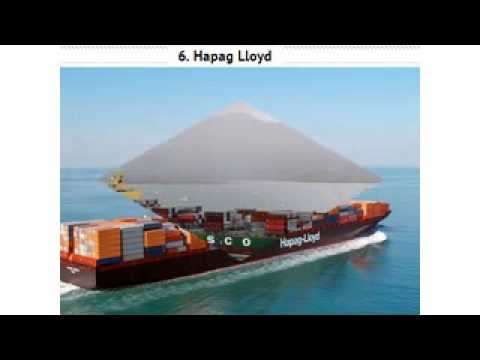 The Biggest Shipping Companies in the World