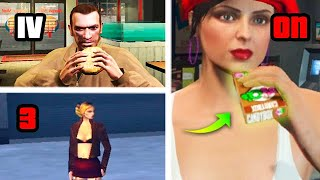 CHEAPEST THINGS in GTA GAMES (Evolution)
