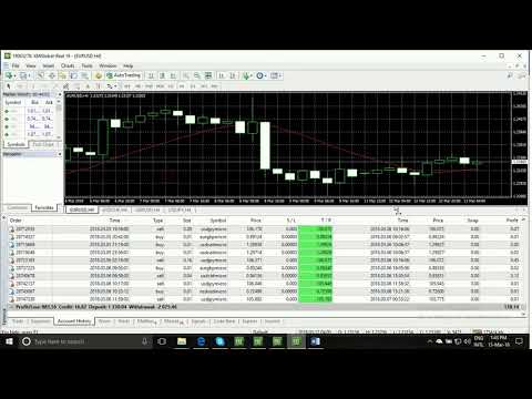 The Most Popular forex profitable great robot profit proofs
