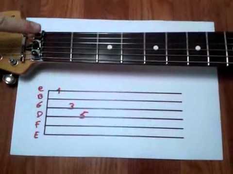 Aprender a tocar la guitarra cmo leer partituras para guitarra