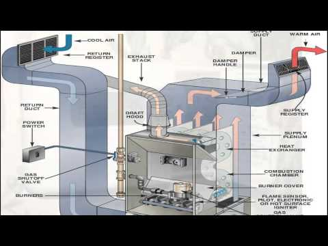 industrial piping contractor Illinois