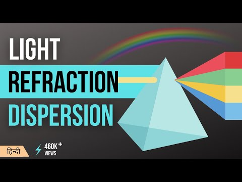 प्रकाश का अपवर्तन तथा परावर्तन | | Refraction And Reflection Of Light