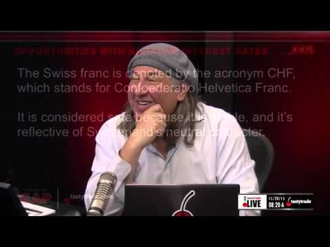 Negative Interest Rates & Currency Futures   Closing the Gap: Futures Edition