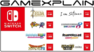 File Sizes Revealed for 7 More Nintendo Switch Games!