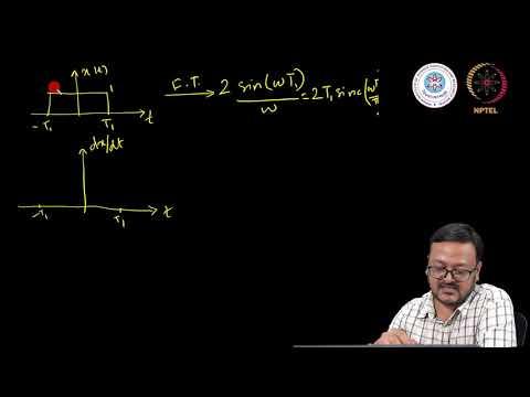 Fourier Transform : Derivative Property