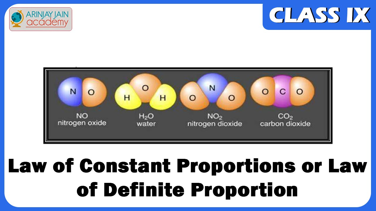 Law Of Constant Proportions Or Law Of Definite Proportion
