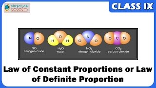 Law of Constant Proportions or Law of Definite Proportion - Atom - Chemistry