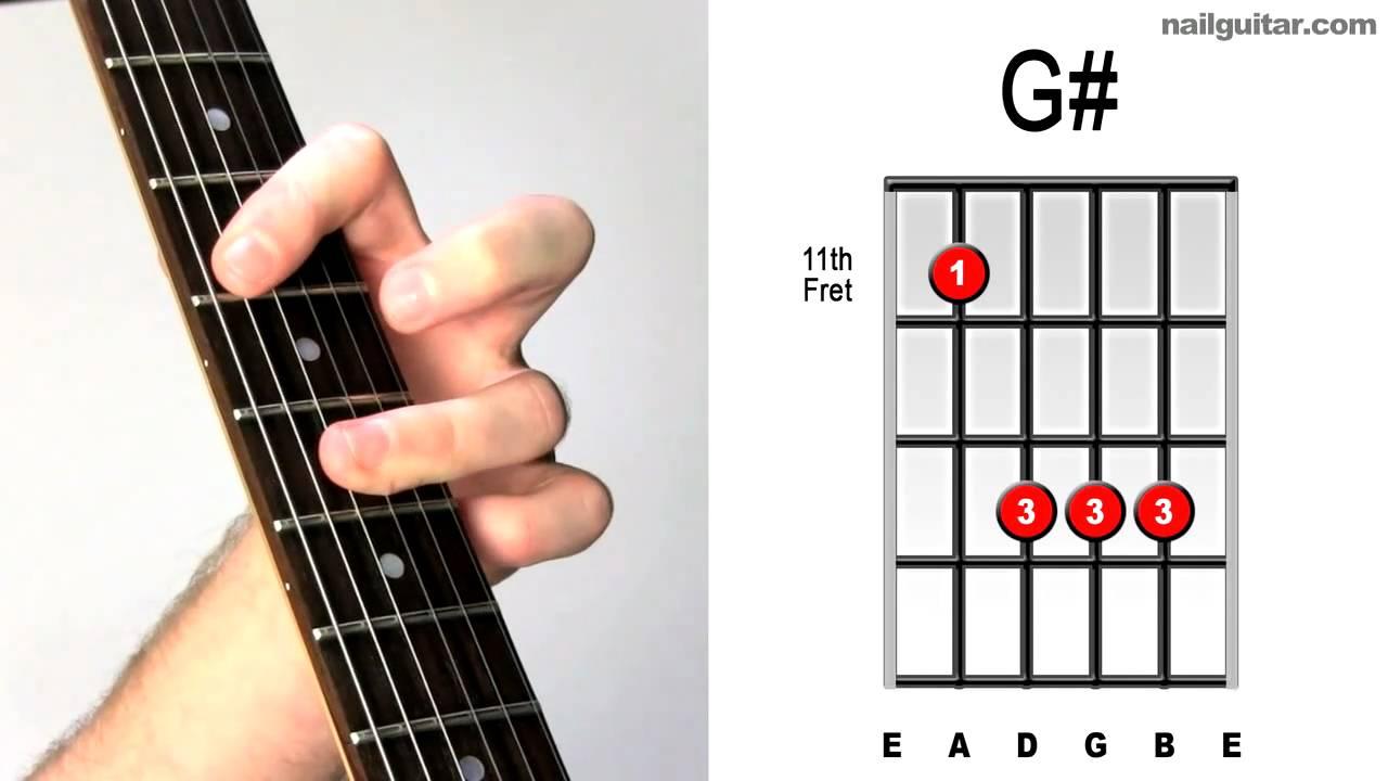 G Major Must Learn Guitar Chords Youtube