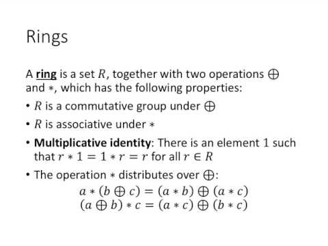 Algebraic Structures: Groups, Rings, and Fields