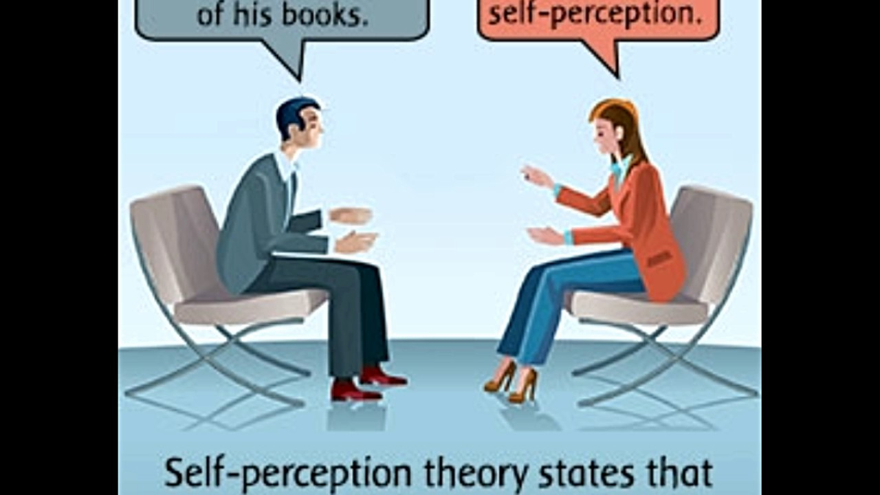 the self and perception Our self perception determines how we see ourselves we are determined by our own thinking - how we perceive ourselves to be is based on our self beliefs.