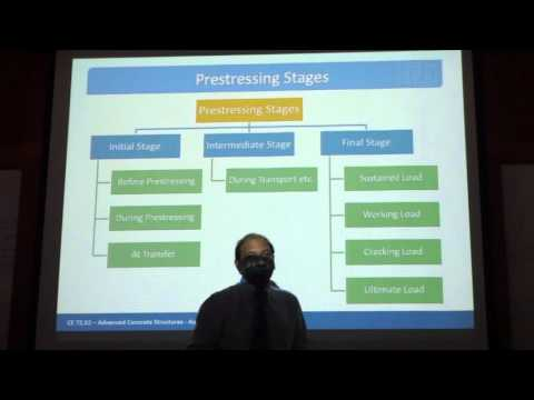 Lecture 7 - (Part 2) Pre-stressed Concrete
