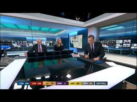 ITV General Election: May 7th 2015 - Part 1 of 12