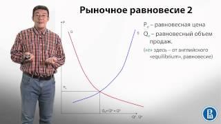 видео Макроэкономическое равновесие