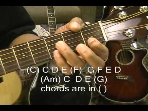 K'NAAN How To Play The Intro To WAVIN' FLAG Chord Melody On Guitar EricBlackmonMusic