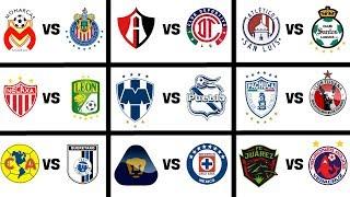 Mis PREDICCIONES para la JORNADA 10 LIGA MX torneo APERTURA 2019
