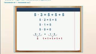 Умножение математика моро 3 класс Математика Моро,Математика 3 класс Моро,Моро