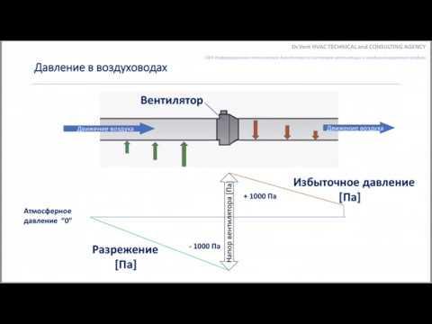 TM 1.2 Давление в системах вентиляции.