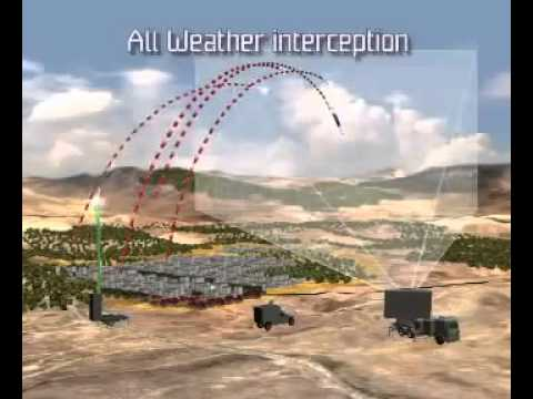 "Israel IDF power part 2: The ""Iron Dome"" - missile defense system"