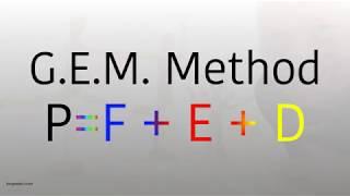 The G.E.M. Method by Ton Greten