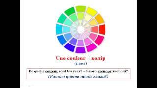 Уроки французского #35: Французские слова в украинском языке