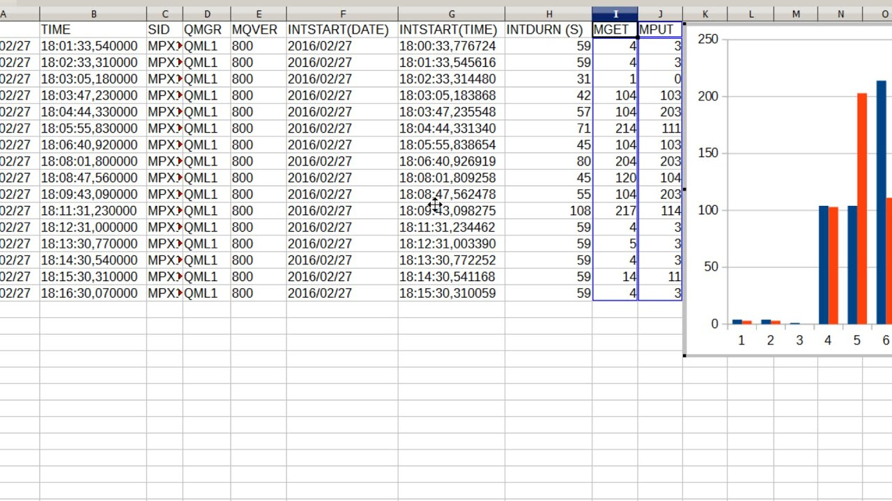 IBM MQ - SMF CSV formatter