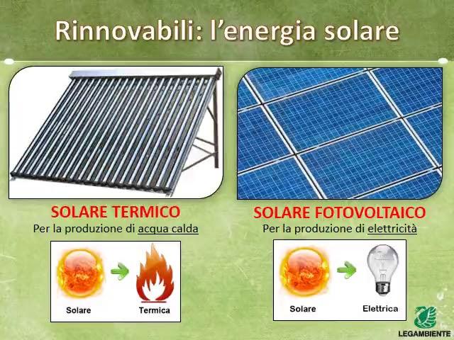 Ieri Energia, oggi Rinnovabile!