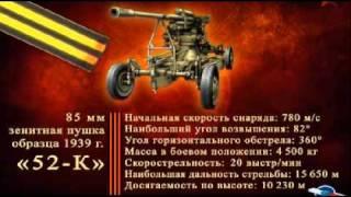 Оружие Победы.  Зенитные орудия