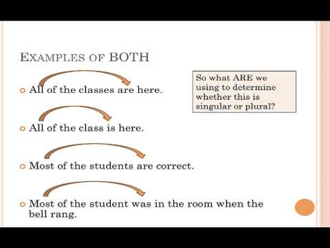 Indefinite Pronouns and Agreement - YouTube