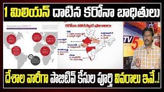 Coronavirus Latest World Wide Updates in Telugu | India | USA | Chaina | Italy