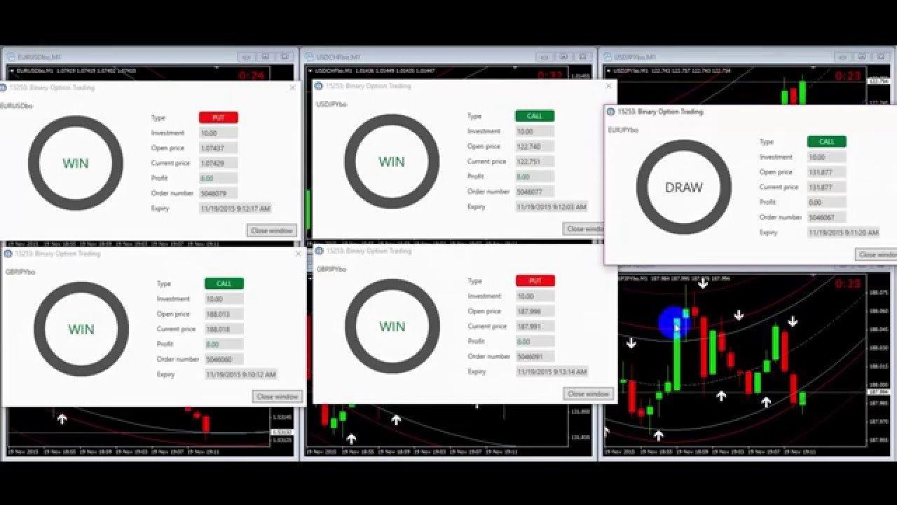 60 second binary options indicators