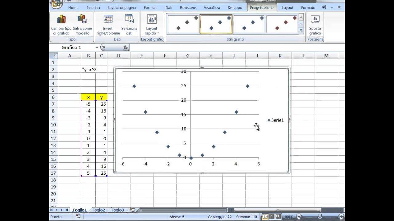 Grafico Della Parabola Y X2 Con Excel Youtube
